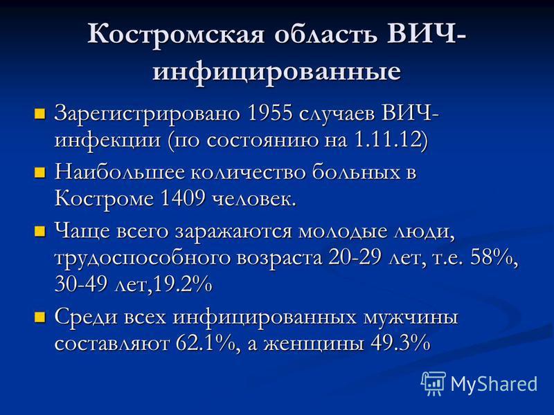 Костромская область ВИЧ- инфицированные Зарегистрировано 1955 случаев ВИЧ- инфекции (по состоянию на 1.11.12) Зарегистрировано 1955 случаев ВИЧ- инфекции (по состоянию на 1.11.12) Наибольшее количество больных в Костроме 1409 человек. Наибольшее коли
