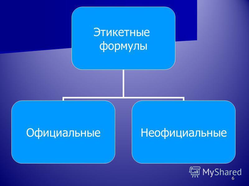 6 Этикетные формулы Официальные Неофициальные