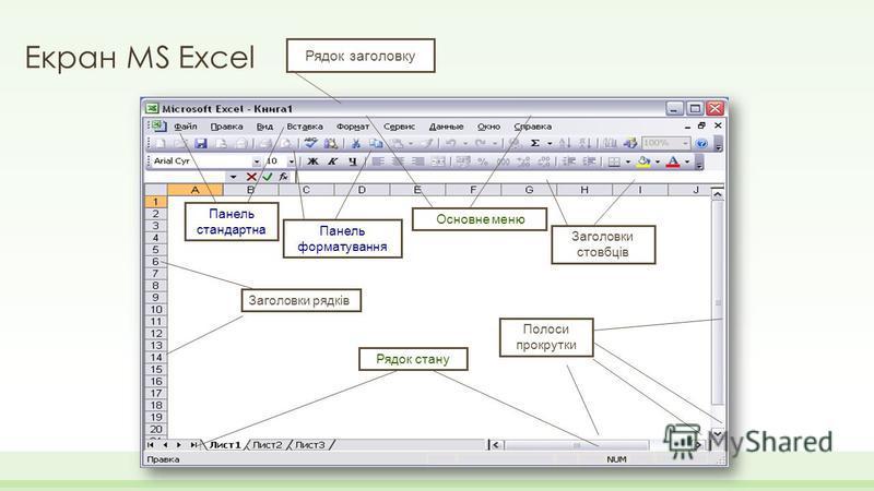 Екран MS Excel Панель стандартна Панель форматування Основне меню Заголовки стовбців Заголовки рядків Рядок стану Полоси прокрутки Рядок заголовку