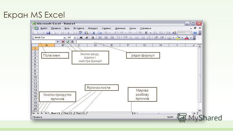 Екран MS Excel Поле іменірядок формул Кнопки прокрутки ярличків Ярличок листа Маркер розбиву ярличків Кнопки вводу, відміни і майстра функцій