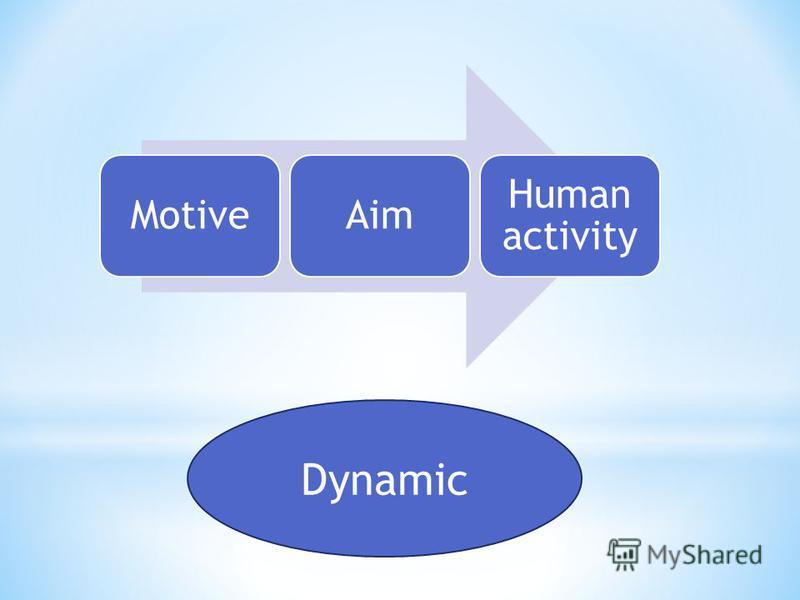 MotiveAim Human activity Dynamic
