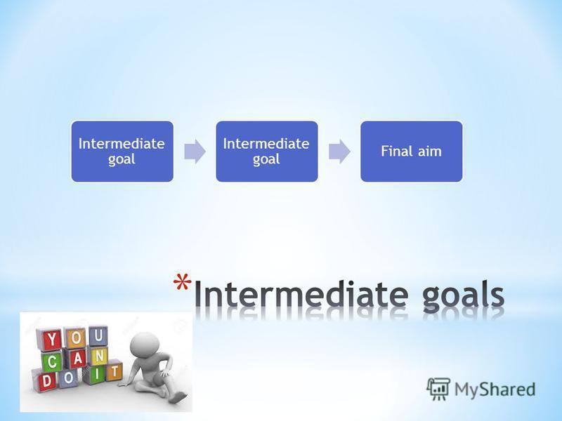 Intermediate goal Final aim
