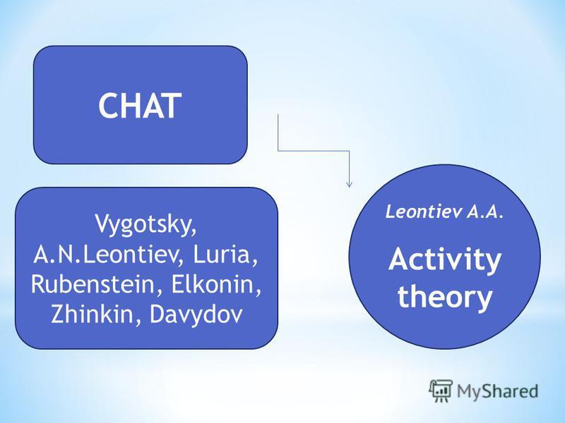 CHAT Vygotsky, A.N.Leontiev, Luria, Rubenstein, Elkonin, Zhinkin, Davydov Leontiev A.A. Activity theory