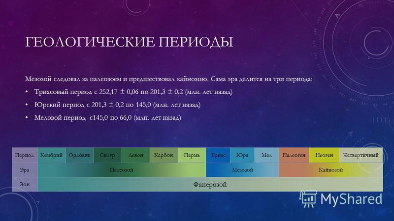 ГЕОЛОГИЧЕСКИЕ ПЕРИОДЫ Мезозой следовал за палеозоем и предшествовал кайнозою. Сама эра делится на три периода: Триасовый период с 252,17 ± 0,06 по 201,3 ± 0,2 (млн. лет назад) Юрский период с 201,3 ± 0,2 по 145,0 (млн. лет назад) Меловой период с 145