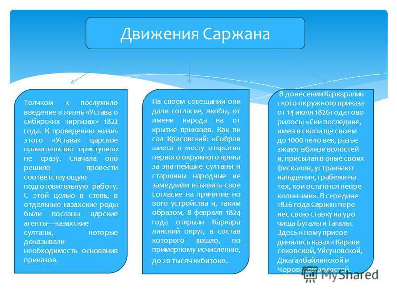 Движения Саржана Толчком к послужило введение в жизнь «Устава о сибирских киргизах» 1822 года. К проведению жизнь этого «Устава» царское правительство приступило не сразу. Сначала оно решило провести соответствующую подготовительную работу. С этой це