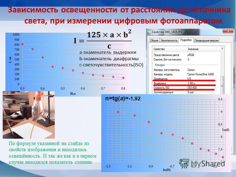 Зависимость освещенности от расстояния до источника света, при измерении цифровым фотоаппаратом n=tg(a)= -1,92 a-знаменатель выдержки b-знаменатель диафрагмы c-светочувствительность(ISO) По формуле указанной на слайде из свойств изображения и находил