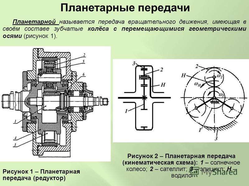 Планетарные передачи Планетарной называется передача вращательного движения, имеющая в своём составе зубчатые колёса с перемещающимися геометрическими осями (рисунок 1). Рисунок 1 – Планетарная передача (редуктор) Рисунок 2 – Планетарная передача (ки