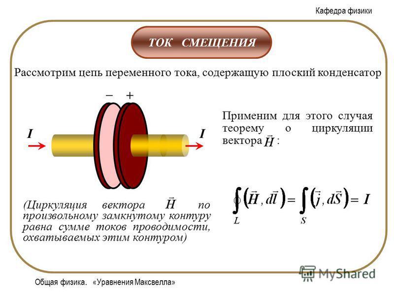 Кафедра физики Общая физика. «Уравнения Максвелла» Рассмотрим цепь переменного тока, содержащую плоский конденсатор ТОК СМЕЩЕНИЯ + – II Применим для этого случая теорему о циркуляции вектора : (Циркуляция вектора по произвольному замкнутому контуру р