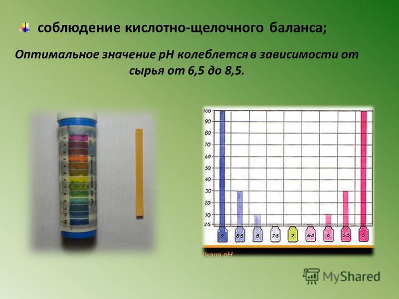 соблюдение кислотно-щелочного баланса; Оптимальное значение pH колеблется в зависимости от сырья от 6,5 до 8,5.