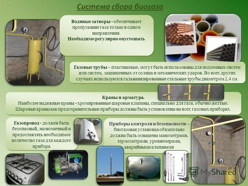 Система сбора биогаза Водяные затворы - обеспечивает пропускание газа только в одном направлении. Необходимо регулярно опустошать Водяные затворы - обеспечивает пропускание газа только в одном направлении. Необходимо регулярно опустошать Газовые труб