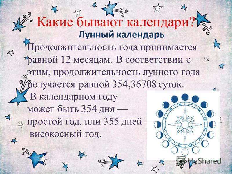 Лунный календарь Продолжительность года принимается равной 12 месяцам. В соответствии с этим, продолжительность лунного года получается равной 354,36708 суток. В календарном году может быть 354 дня простой год, или 355 дней високосный год. Какие быва