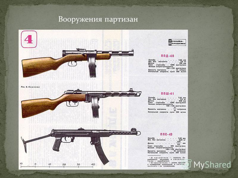 Вооружения партизан