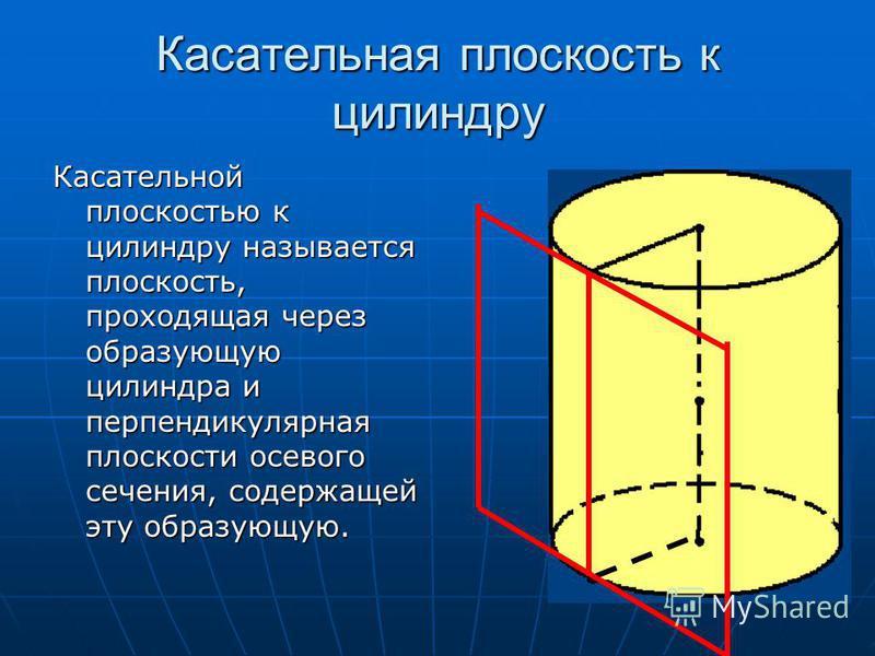 Касательная плоскость к цилиндру Касательной плоскостью к цилиндру называется плоскость, проходящая через образующую цилиндра и перпендикулярная плоскости осевого сечения, содержащей эту образующую.