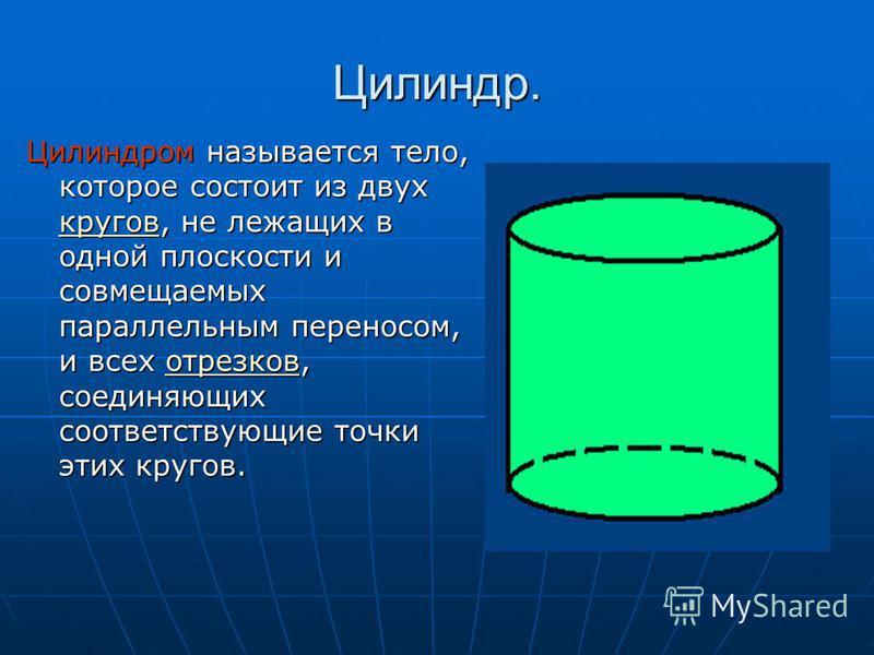 Цилиндр. Цилиндром называется тело, которое состоит из двух кругов, не лежащих в одной плоскости и совмещаемых параллельным переносом, и всех отрезков, соединяющих соответствующие точки этих кругов. кругов отрезков кругов отрезков