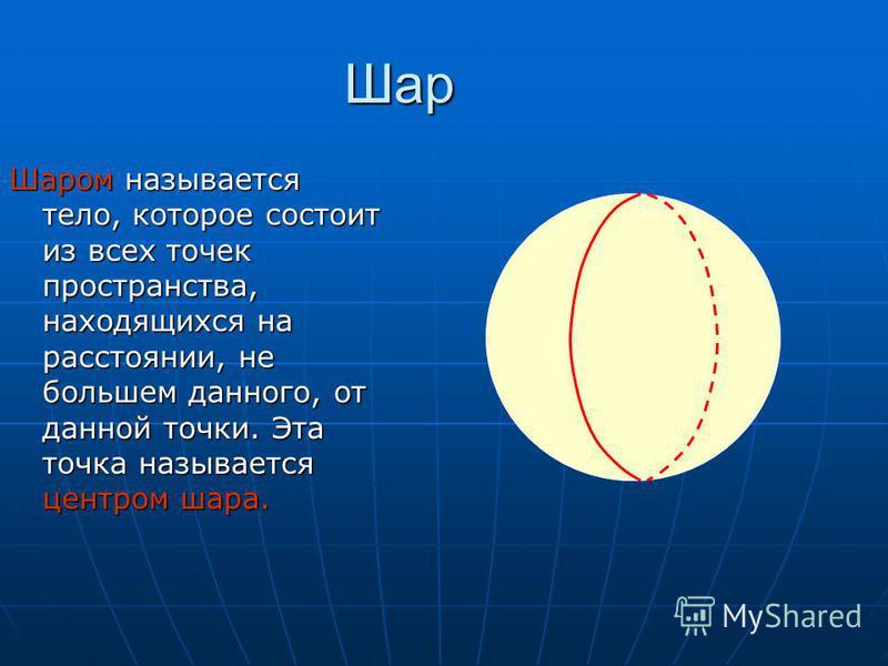 Шар Шаром называется тело, которое состоит из всех точек пространства, находящихся на расстоянии, не большем данного, от данной точки. Эта точка называется центром шара.
