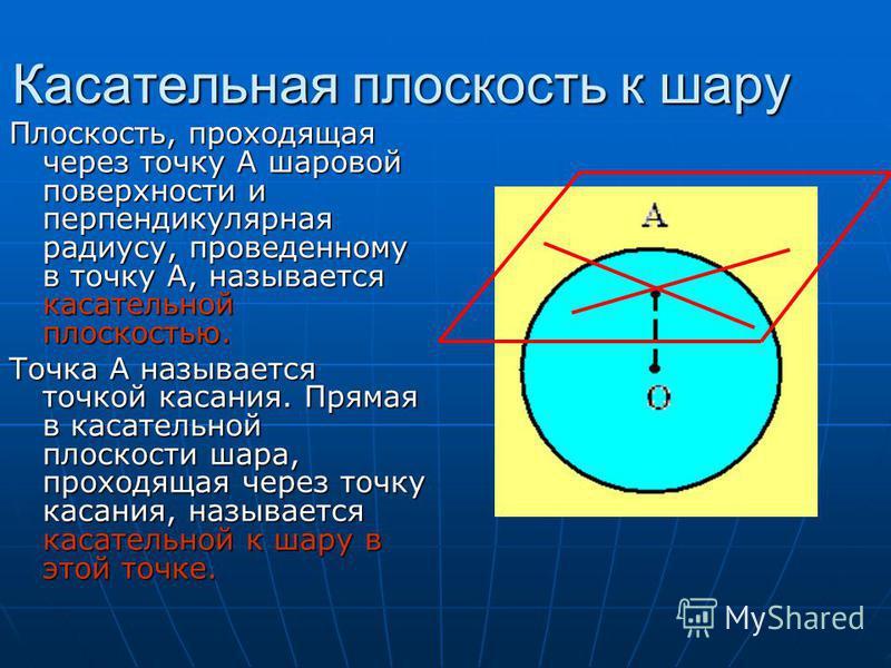 Касательная плоскость к шару Плоскость, проходящая через точку А шаровой поверхности и перпендикулярная радиусу, проведенному в точку А, называется касательной плоскостью. Точка А называется точкой касания. Прямая в касательной плоскости шара, проход