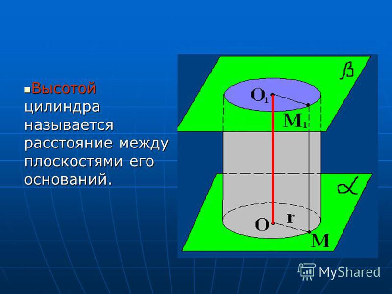 Высотой цилиндра называется расстояние между плоскостями его оснований. Высотой цилиндра называется расстояние между плоскостями его оснований.