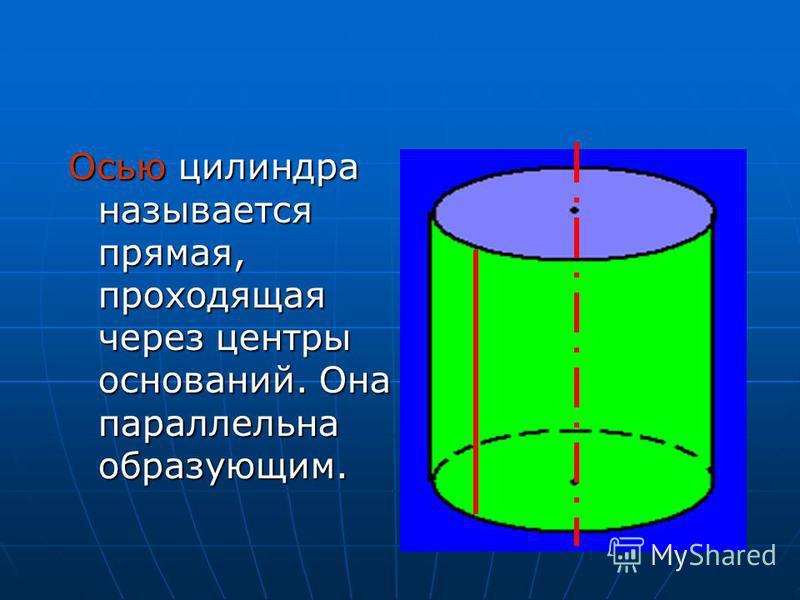 Осью цилиндра называется прямая, проходящая через центры оснований. Она параллельна образующим.