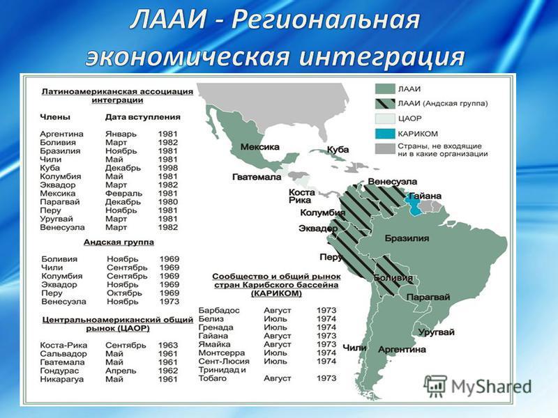 Международные интеграционные процессы и международные организации в атр