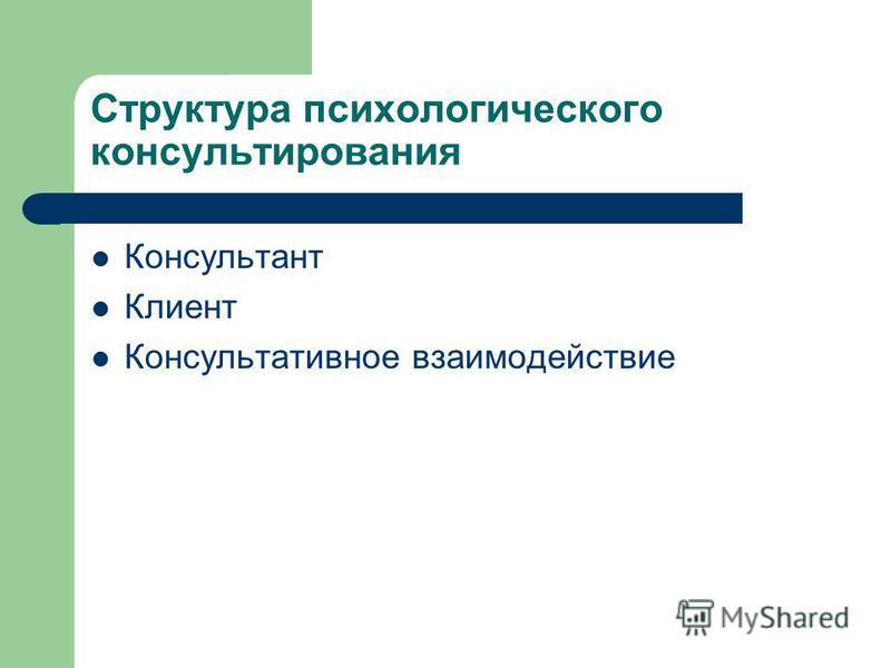 Структура психологического консультирования Консультант Клиент Консультативное взаимодействие