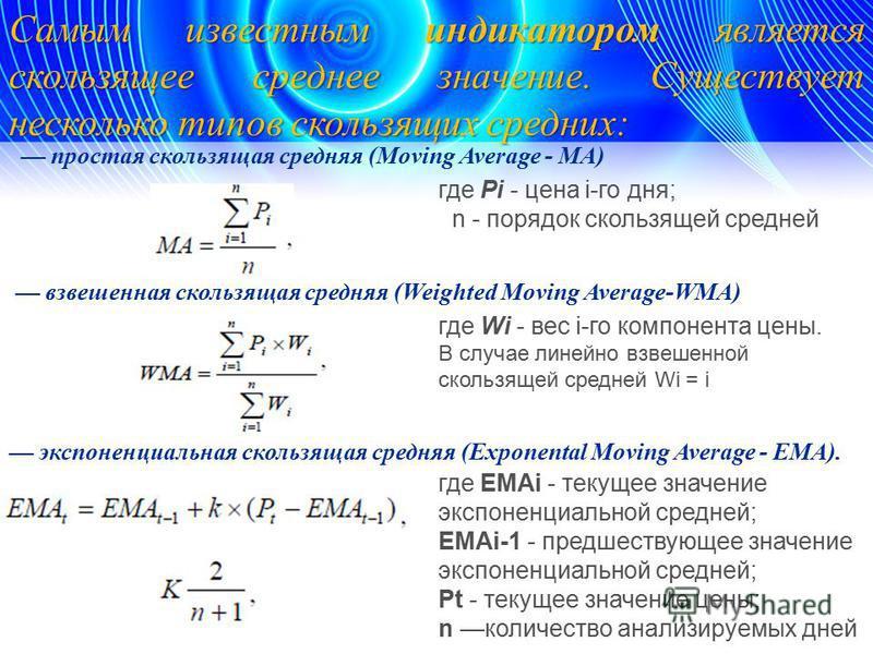 Самым известным индикатором является скользящее среднее значение. Существует несколько типов скользящих средних: простая скользящая средняя (Moving Average - MA) взвешенная скользящая средняя (Weighted Moving Average-WMA) экспоненциальная скользящая