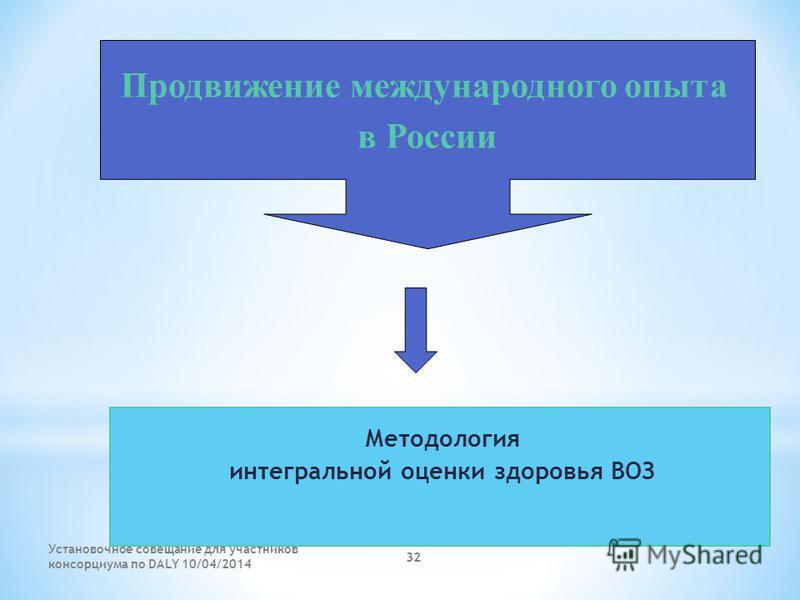 Установочное совещание для участников консорциума по DALY 10/04/2014 32 Методология интегральной оценки здоровья ВОЗ Продвижение международного опыта в России