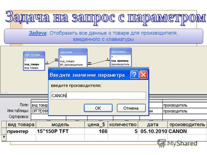 Задача: Отобразить все данные о товаре для производителя, введенного с клавиатуры Задача: Отобразить все данные о товаре для производителя, введенного с клавиатуры