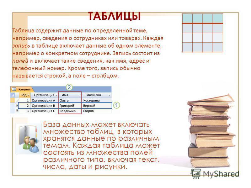 ТАБЛИЦЫ База данных может включать множество таблиц, в которых хранятся данные по различным темам. Каждая таблица может состоять из множества полей различного типа, включая текст, числа, даты и рисунки. Таблица содержит данные по определенной теме, н