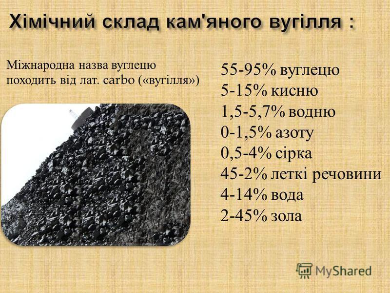55-95% вуглецю 5-15% кисню 1,5-5,7% водню 0-1,5% азоту 0,5-4% сірка 45-2% леткі речовини 4-14% вода 2-45% зола Міжнародна назва вуглецю походить від лат. с arbo (« вугілля »)