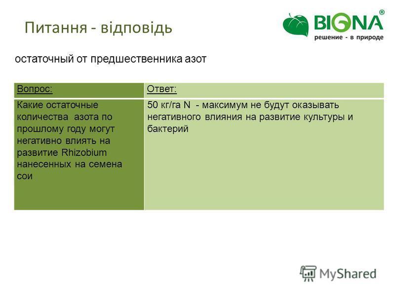 остаточный от предшественника азот Вопрос:Ответ: Какие остаточные количества азота по прошлому году могут негативно влиять на развитие Rhizobium нанесенных на семена сои 50 кг/га N - максимум не будут оказывать негативного влияния на развитие культур