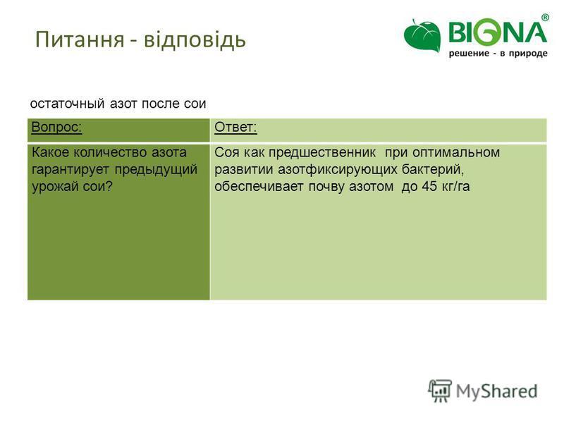 остаточный азот после сои Вопрос:Ответ: Какое количество азота гарантирует предыдущий урожай сои? Соя как предшественник при оптимальном развитии азотфиксирующих бактерий, обеспечивает почву азотом до 45 кг/га Питання - відповідь