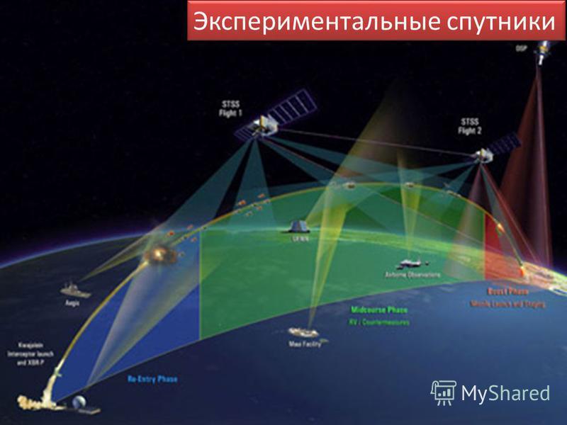 Экспериментальные спутники