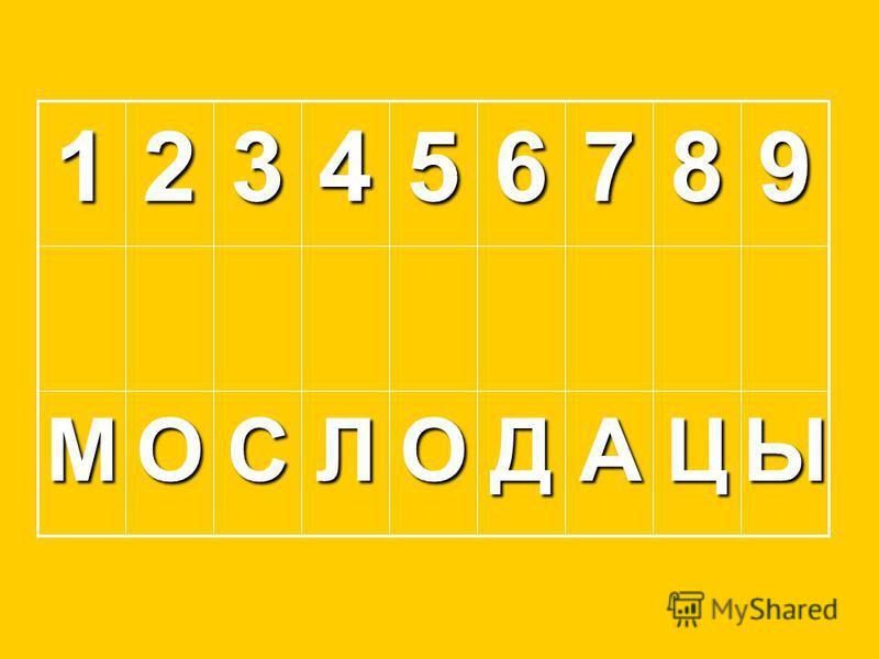 6. На конце предложения ставится: а) точка, восклицательный или вопросительный знак; б) смайлик.