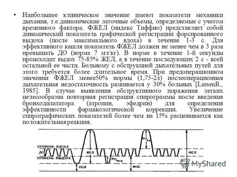 Наибольшее клиническое значение имеют показатели механики дыхания, т.е.динамические легочные объемы, определяемые с учетом временного фактора. ФЖЕЛ (индекс Тиффно) представляет собой динамический показатель графической регистрации форсированного выдо