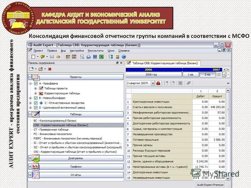AUDIT EXPERT - программа анализа финансового состояния предприятия Консолидация финансовой отчетности группы компаний в соответствии с МСФО