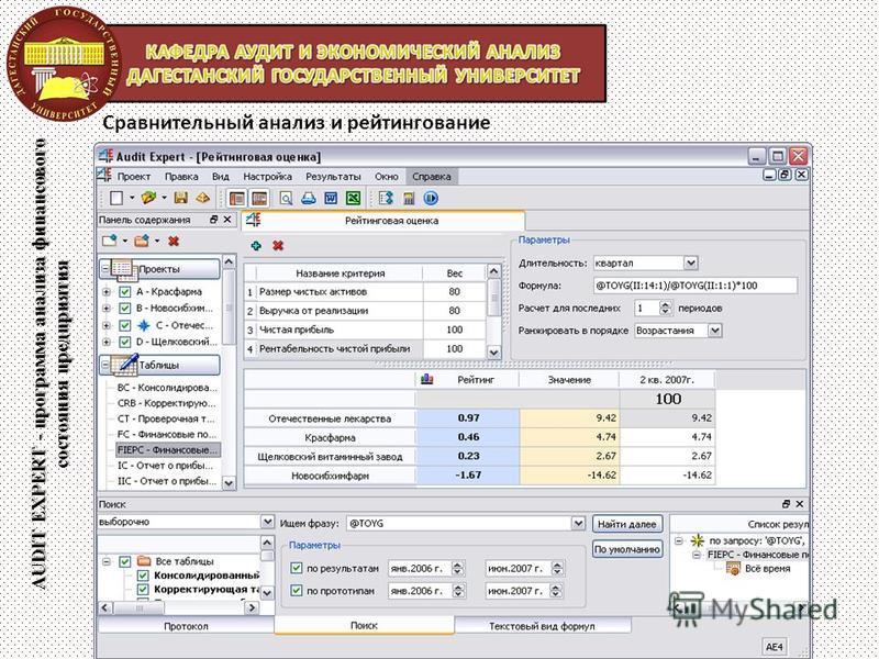 AUDIT EXPERT - программа анализа финансового состояния предприятия Сравнительный анализ и рейтингование