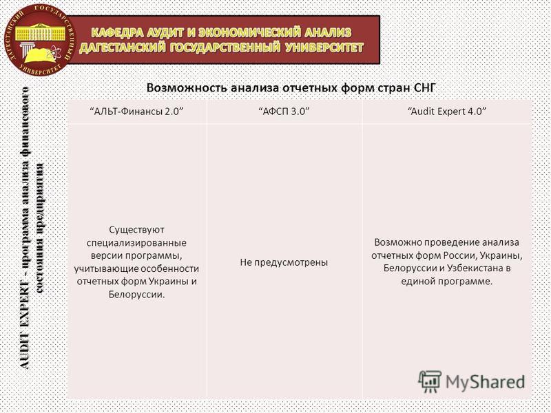 AUDIT EXPERT - программа анализа финансового состояния предприятия АЛЬТ-Финансы 2.0АФСП 3.0Audit Expert 4.0 Существуют специализированные версии программы, учитывающие особенности отчетных форм Украины и Белоруссии. Не предусмотрены Возможно проведен