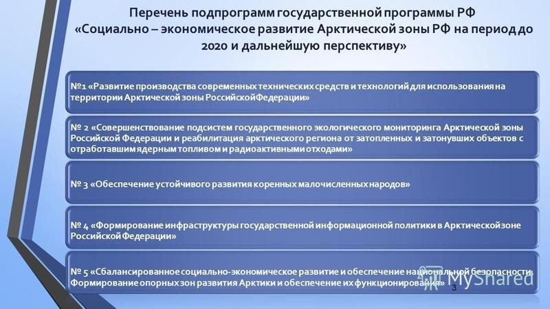 Перечень подпрограмм государственной программы РФ «Социально – экономическое развитие Арктической зоны РФ на период до 2020 и дальнейшую перспективу» 1 «Развитие производства современных технических средств и технологий для использования на территори