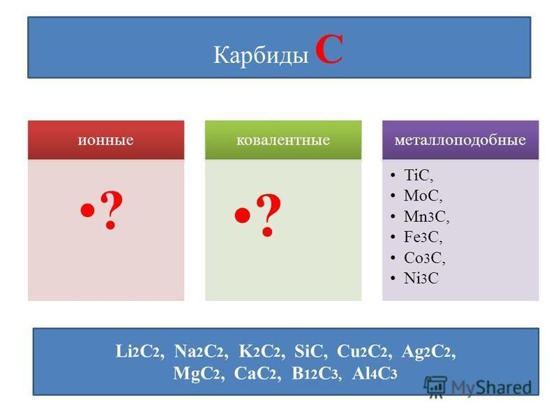 Карбиды С ионные ? ковалентные ? металлоподобные TiC, MoC, Mn 3 C, Fe 3 C, Co 3 C, Ni 3 C Li 2 C 2, Na 2 C 2, K 2 C 2, SiC, Cu 2 C 2, Ag 2 C 2, MgC 2, CaC 2, В 12 С 3, Al 4 C 3