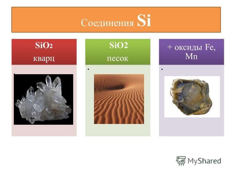 Соединения Si SiO 2 кварц SiO2 песок + оксиды Fe, Mn