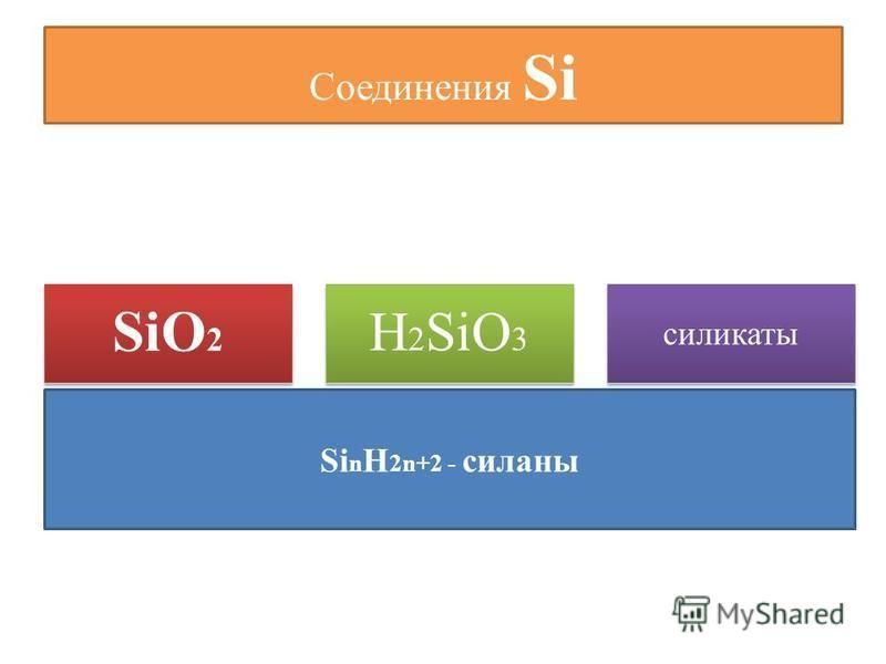 Соединения Si SiO 2 Н 2 SiO 3 силикаты Si n H 2n+2 - силаны