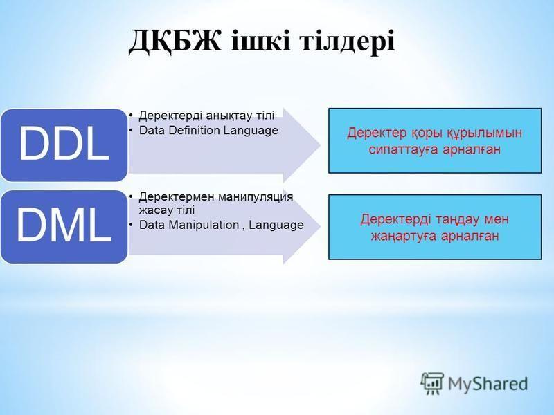 ДҚБЖ ішкі тілдері Деректерді анықтау тілі Data Definition Language DDL Деректермен манипуляция жасау тілі Data Manipulation, Language DML Деректер қоры құрылымын сипаттауға арналған Деректерді таңдау мен жаңартуға арналған