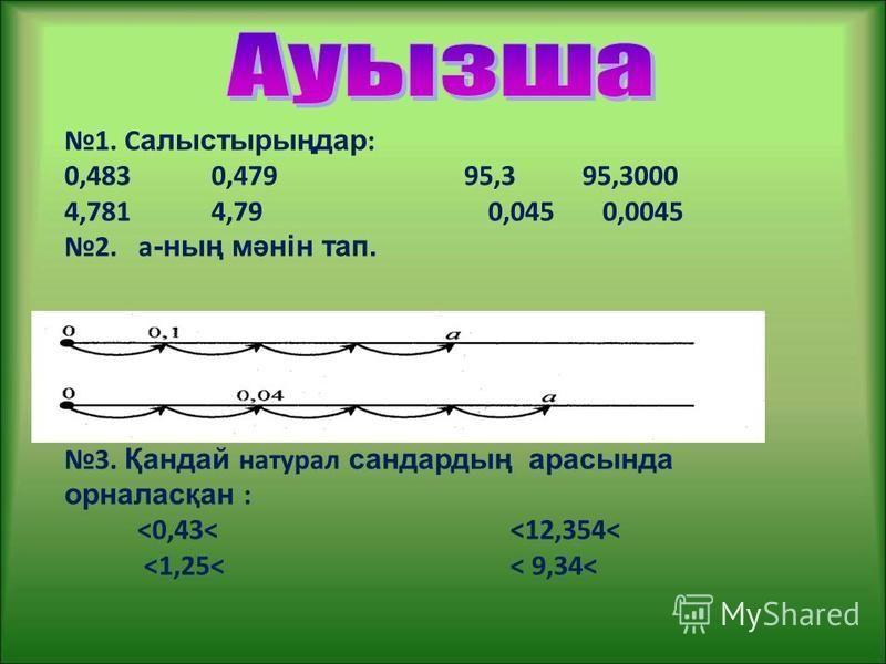 1. С алыстырыңдар : 0,483 0,479 95,3 95,3000 4,781 4,79 0,045 0,0045 2. а -ның мәнін тап. 3. Қандай натурал сандратың арасында орналасқан : <0,43< <12,354< <1,25< < 9,34<