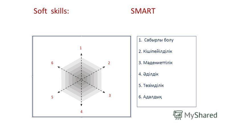 Soft skills: SMART 1. Сабырлы болу 2. Кішіпейілділік 3. Мәдениеттілік 4. Әділдік 5. Төзімділік 6. Адалдық