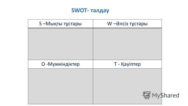 SWOT- талдау S –Мықты тұстарыW –Әлсіз тұстары O -МүмкіндіктерT - Қауіптер