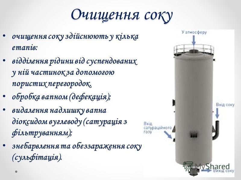 Очищення соку очищення соку здійснюють у кілька етапів: відділення рідини від суспендованих у ній частинок за допомогою пористих перегородок. обробка вапном (дефекація); видалення надлишку вапна діоксидом вуглеводу (сатурація з фільтруванням); знеба