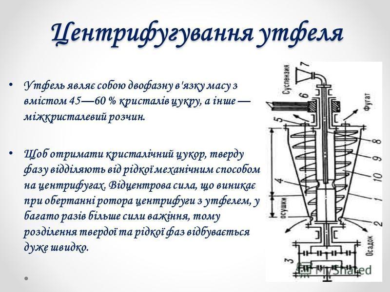 Центрифугування утфеля Утфель являє собою двофазну в'язку масу з вмістом 4560 % кристалів цукру, а інше міжкристалевий розчин. Щоб отримати кристалічний цукор, тверду фазу відділяють від рідкої механічним способом на центрифугах. Відцентрова сила, щ
