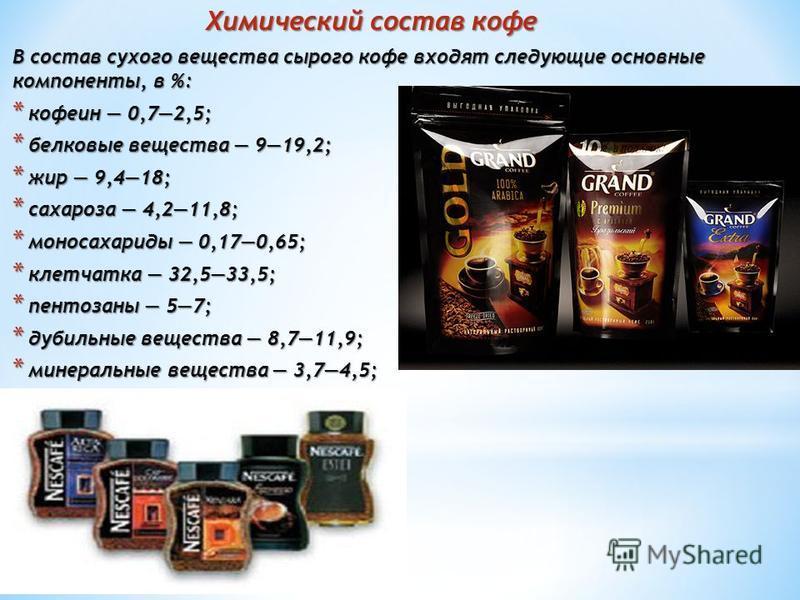 Химический состав кофе Химический состав кофе В состав сухого вещества сырого кофе входят следующие основные компоненты, в %: * кофеин 0,72,5; * белковые вещества 919,2; * жир 9,418; * сахароза 4,211,8; * моносахариды 0,170,65; * клетчатка 32,533,5;