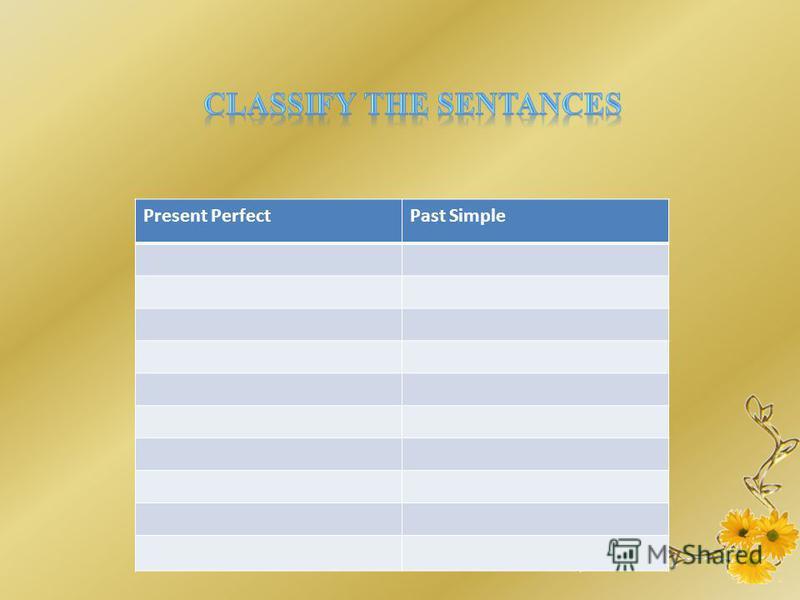 Present PerfectPast Simple