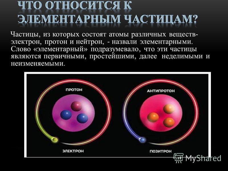 Частицы, из которых состоят атомы различных веществ- электрон, протон и нейтрон, - назвали элементарными. Слово «элементарный» подразумевало, что эти частицы являются первичными, простейшими, далее неделимыми и неизменяемыми.